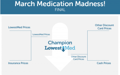 5 reasons why LowestMed is the perfect Rx price bracket buster